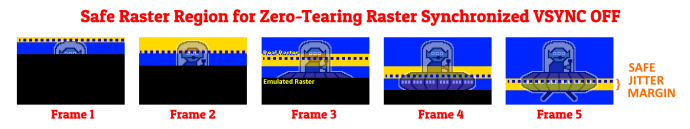 Add Beam Racing/Scanline Sync to RetroArch [Now $1142