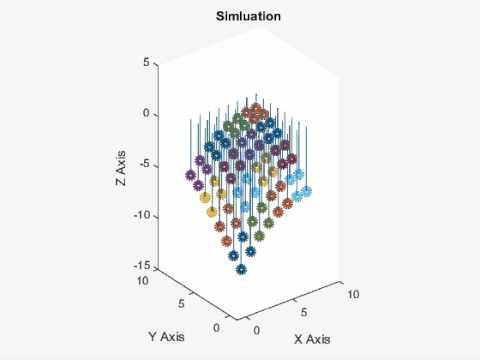 MATLAB Simulation