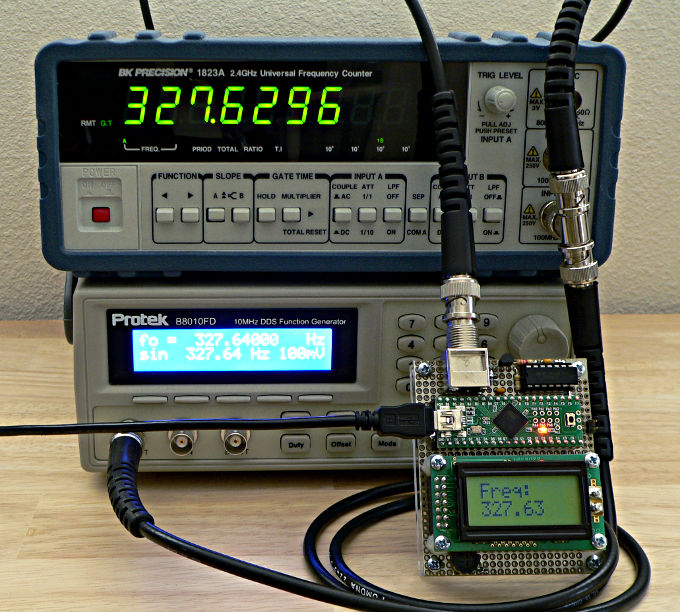 FreqMeasure and Test Equipment