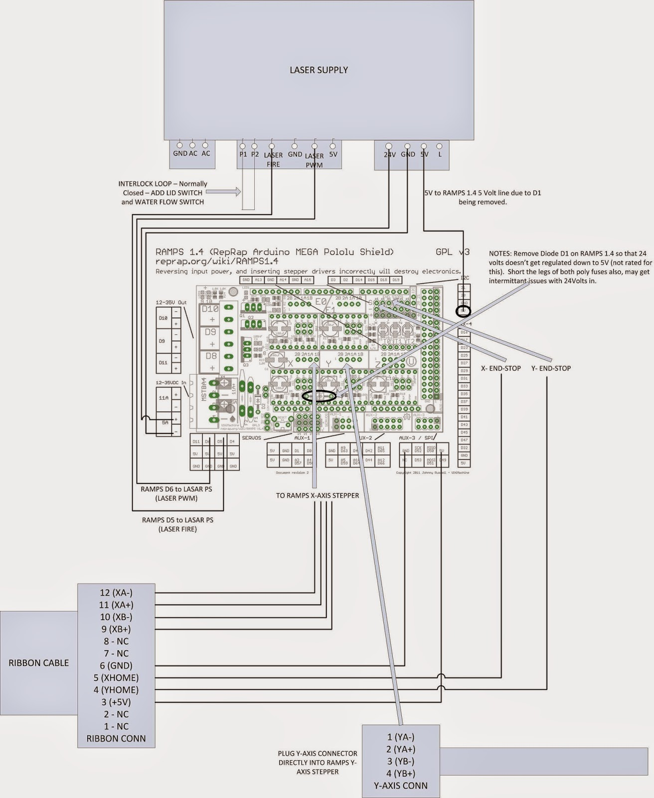 k40 ramps conversion · explodinglemur presentations wiki · github wiring diagram ramps pinout