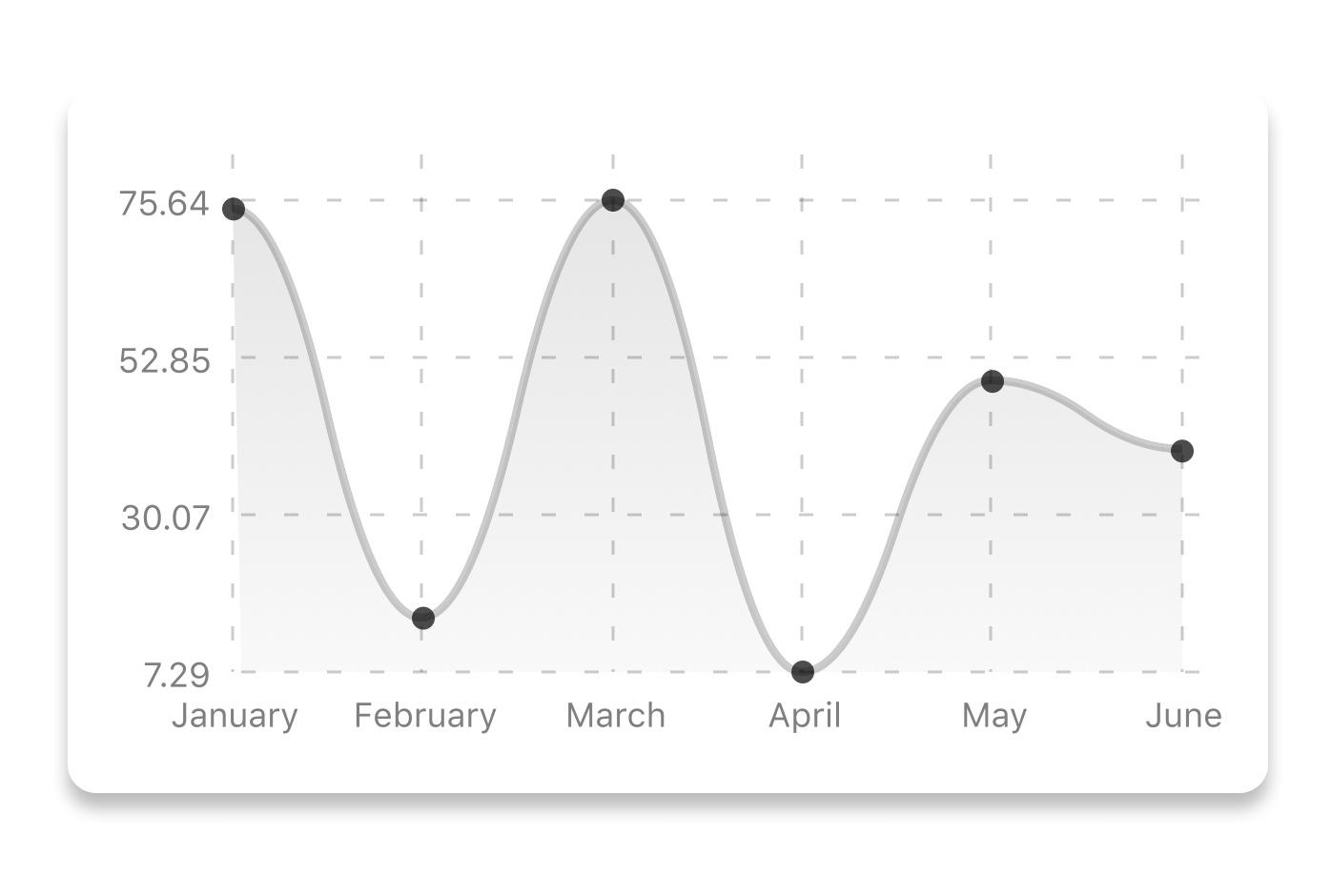 React Native Chart Kit Npm