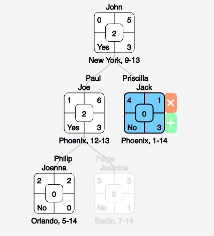 gen-mapper example