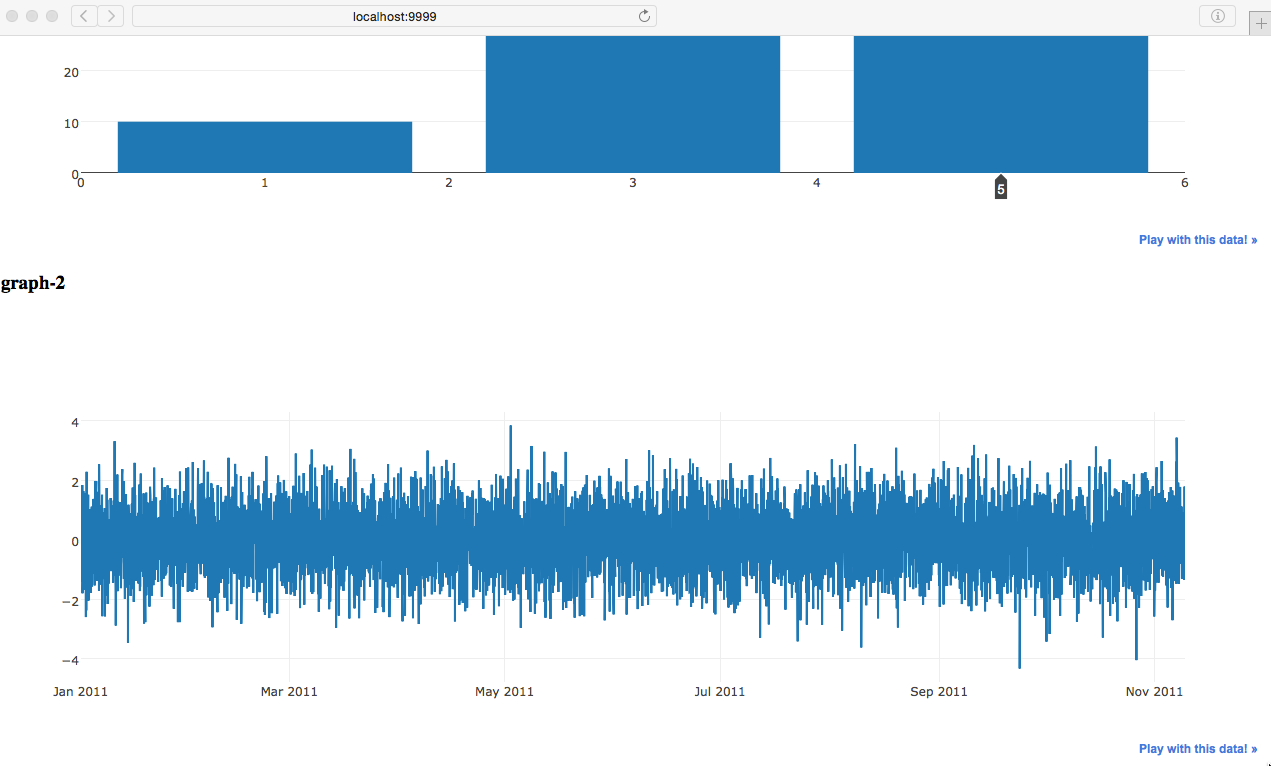 GitHub - plotly/plotlyjs-flask-example: A simple plotly js example