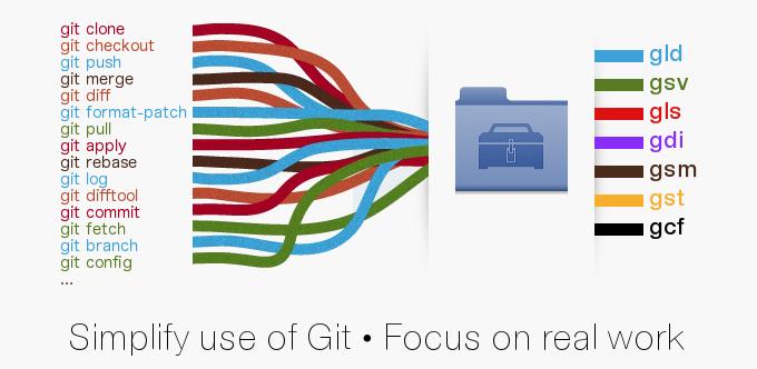 Git-Tool/README md at master · justinyhuang/Git-Tool · GitHub
