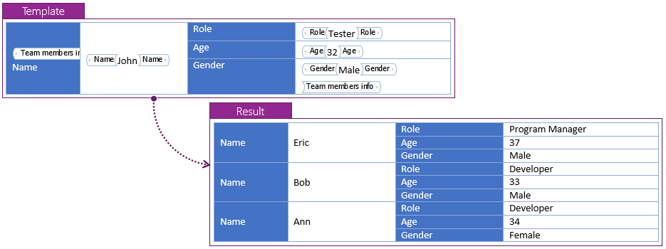 filling table with merged rows