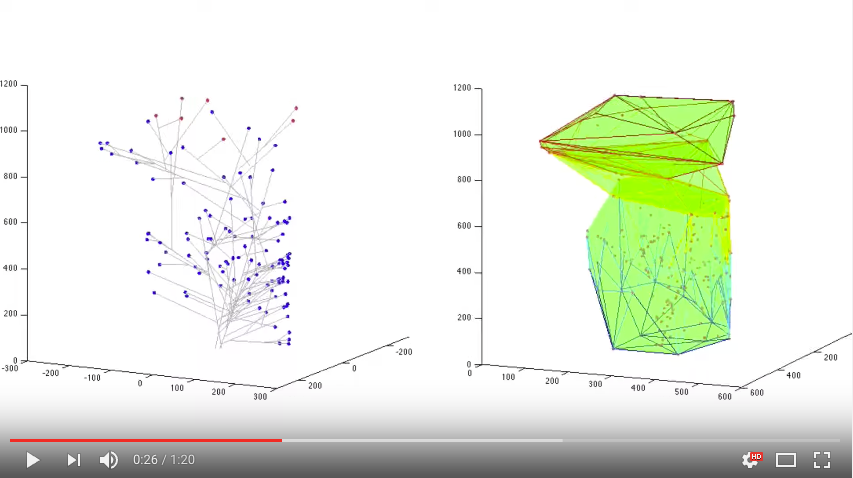 3d Diffusion Animation in matlab