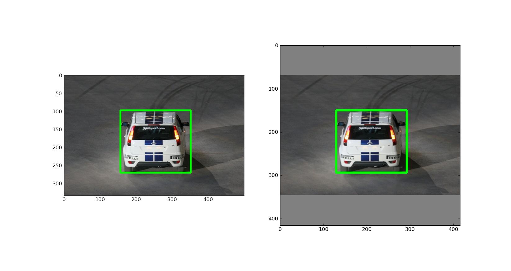 GitHub - maiminh1996/YOLOv3-tensorflow: Implement YOLOv3 with TensorFlow