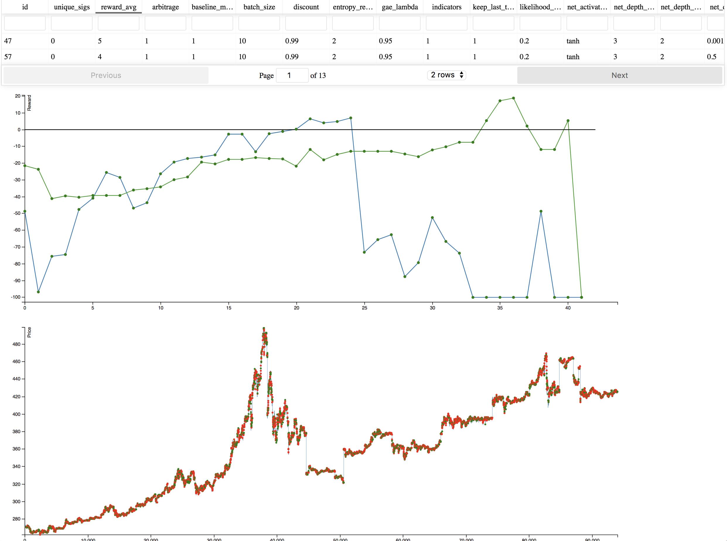 tensorflow bitcoin di trading