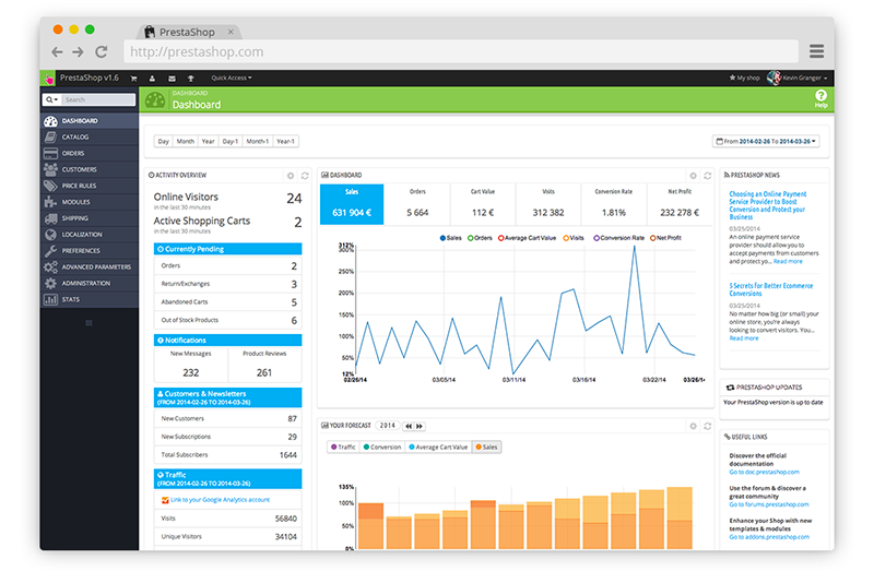 PrestaShop's back office dashboard