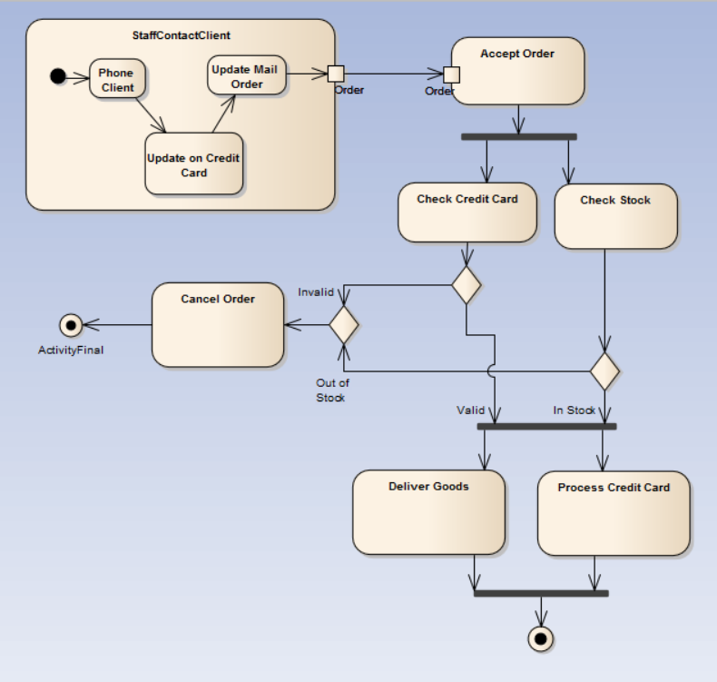 Github Joao Carloto Testtracer Create Test Cases From Activity Diagrams