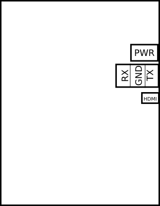 Serial layout