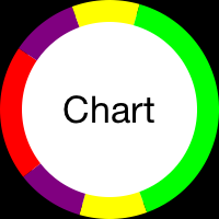 CircleStatus img2