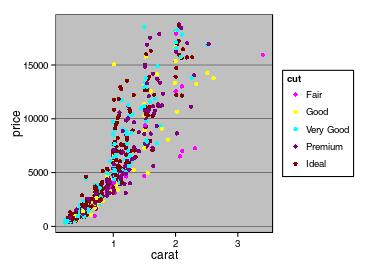 plot of chunk excel1