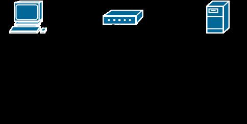 FTP conection diagram
