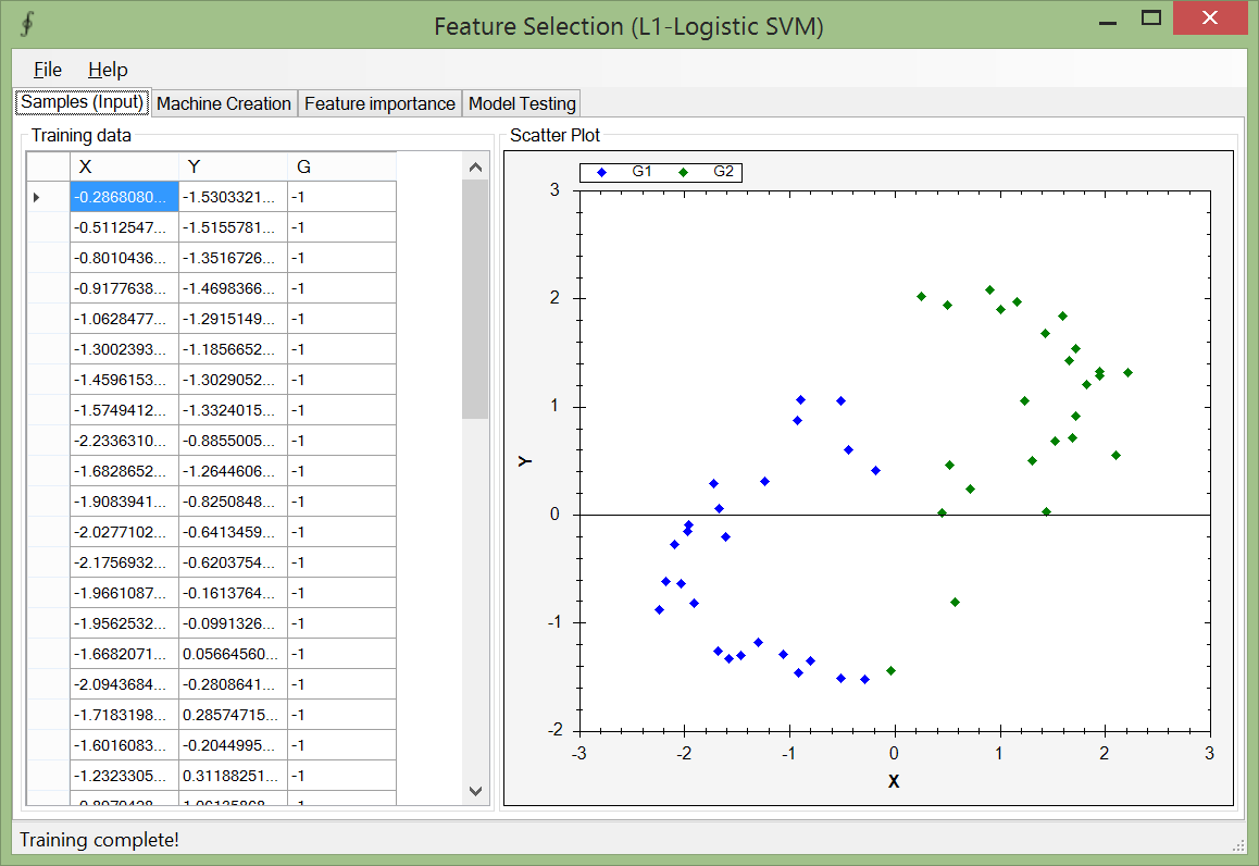 Feature Selection (L1-regularized Logistic SVMs)