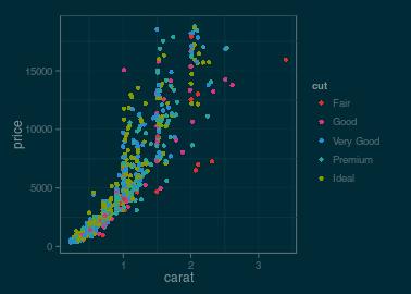 plot of chunk solarized-dark