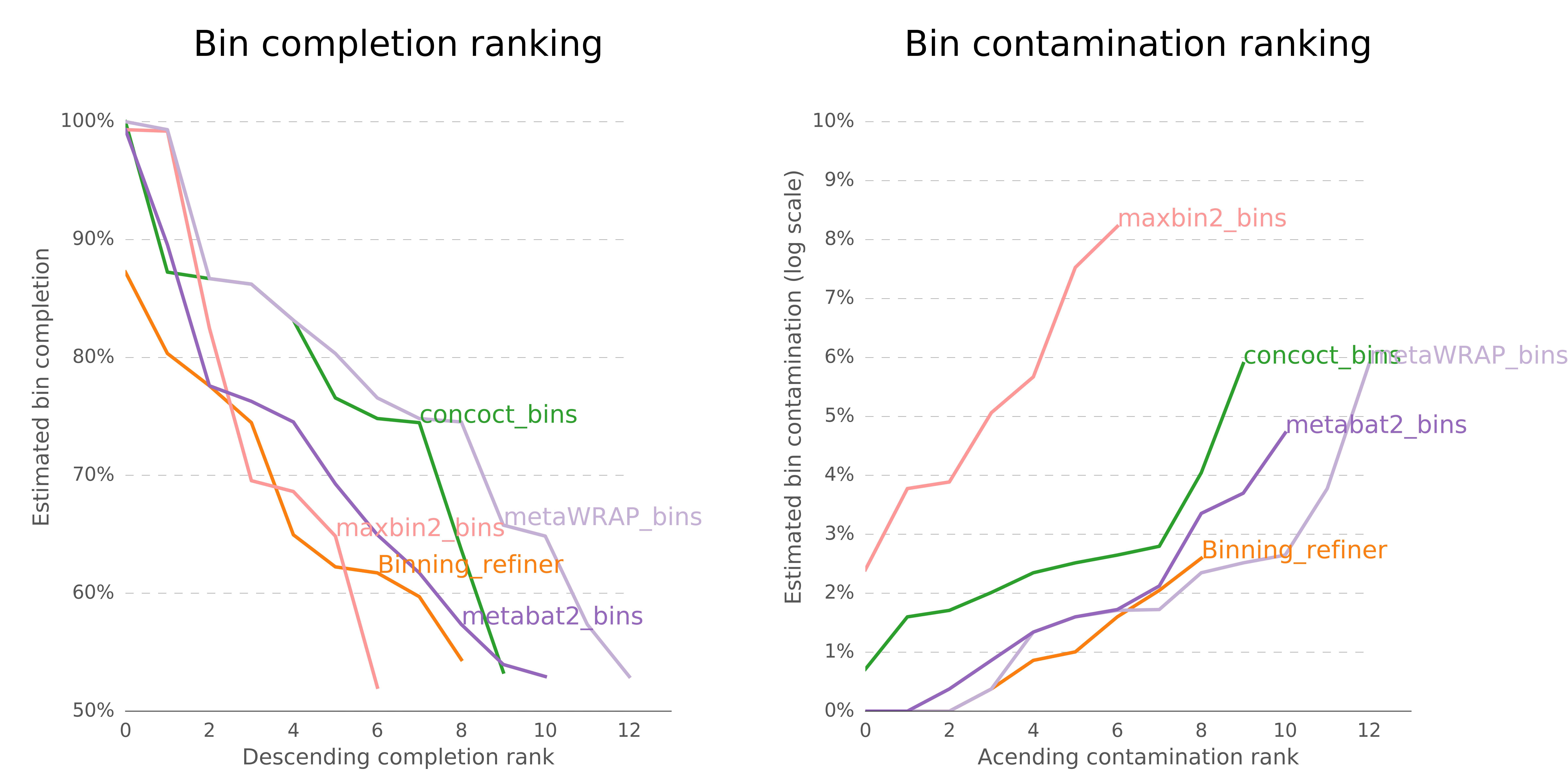 Bin_refinement