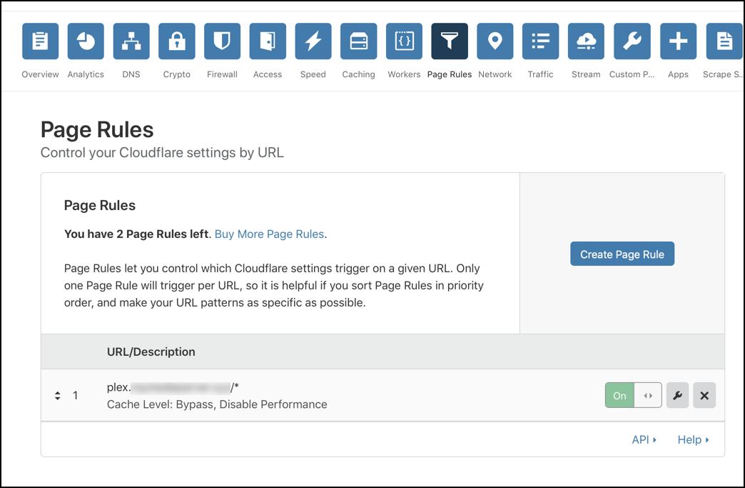 Prerequisites: Cloudflare · Cloudbox/Cloudbox Wiki · GitHub
