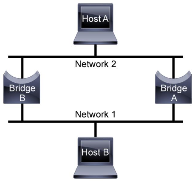 el7_blog/cisco-ccna-cyber-ops-secfnd-2 md at master