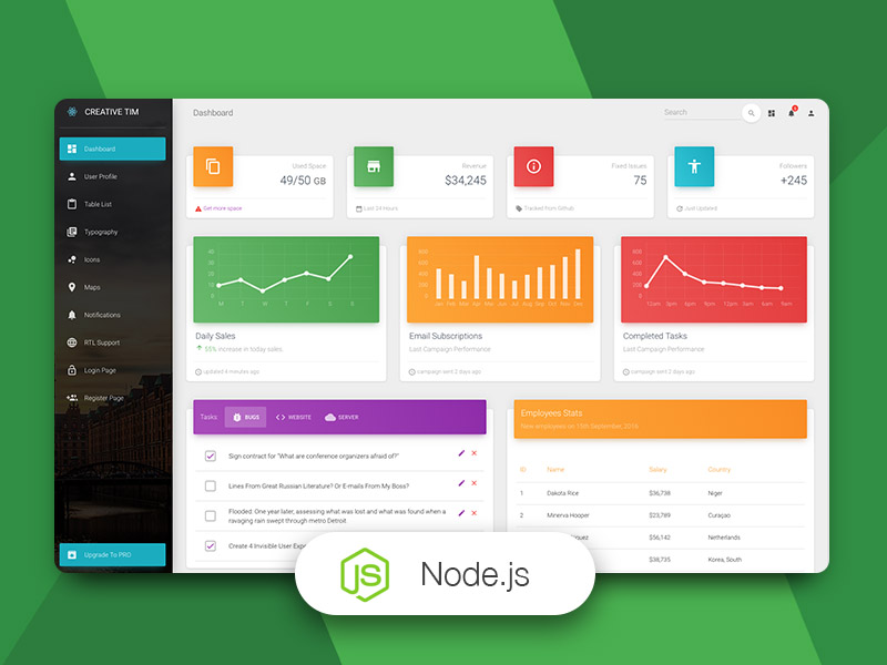 Material Dashboard React Nodejs