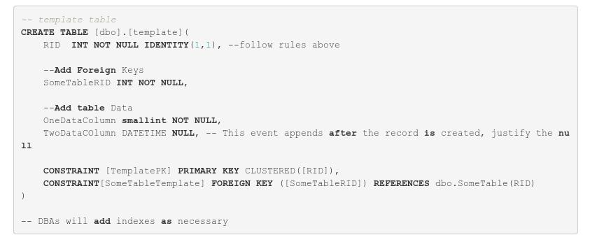 SQL Comments not fully handled · Issue #418 · highlightjs