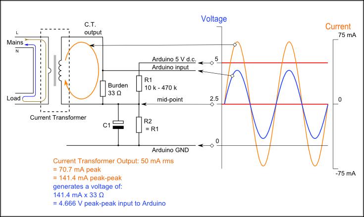 GitHub - PeterJensen/power-meter: An Arduino/ESP8266