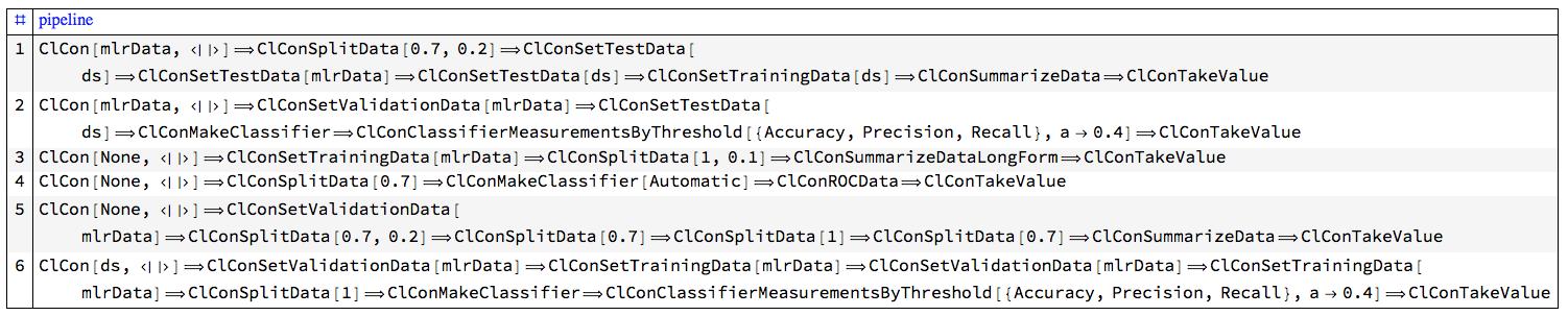 """ClCon-random-pipelines-tests-sample-table"""