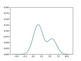 density-bandwidth