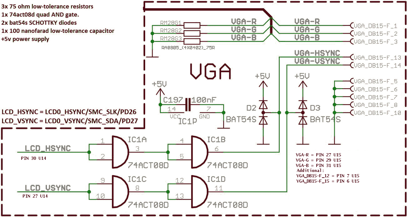 Av To Vga Wiring Diagram Top Engine Fuse Cable Output U00b7 Cubieplayer Cubian Wiki Github