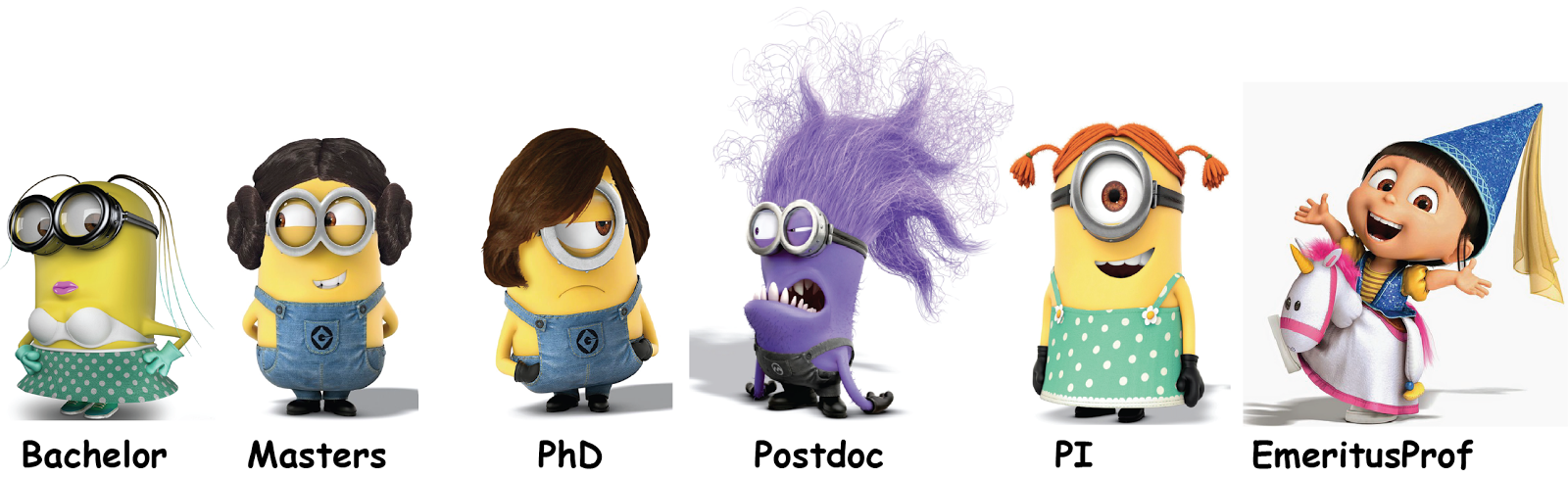 Female Academic Minions