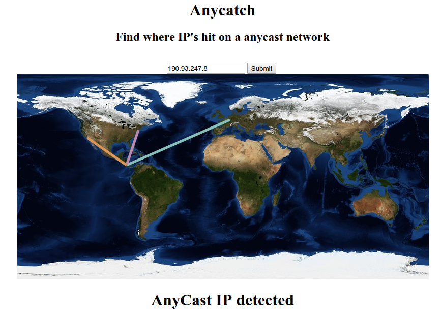 anycast detection