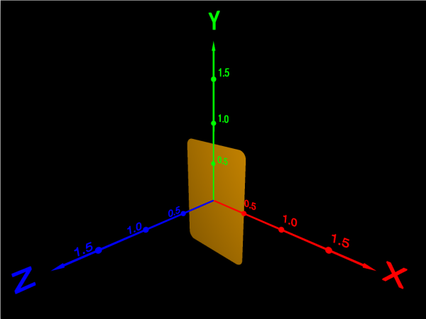 Plane Rounded Corners