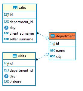 schemat tabeli jako obraz