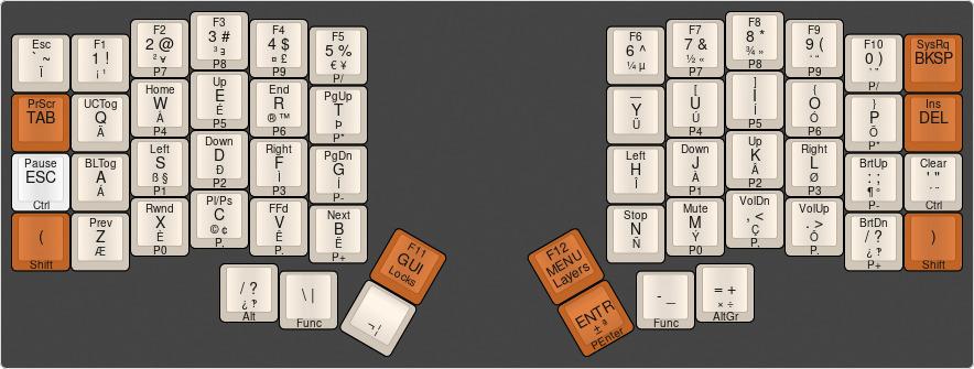 qmk_firmware/keyboards/keebio/iris/keymaps/nstickney at