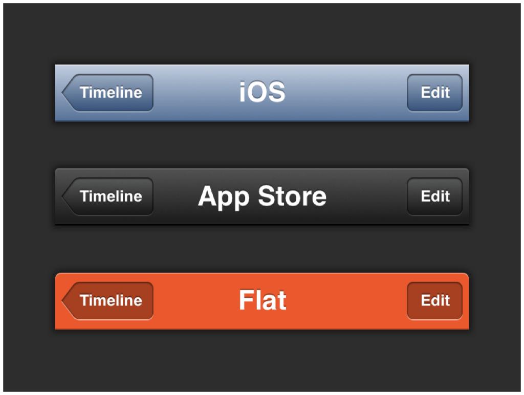 GitHub - nvk/sketch-ios: iOS Sketch.app Templates