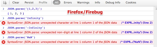 FF can't parse 'Infinity' as JSON