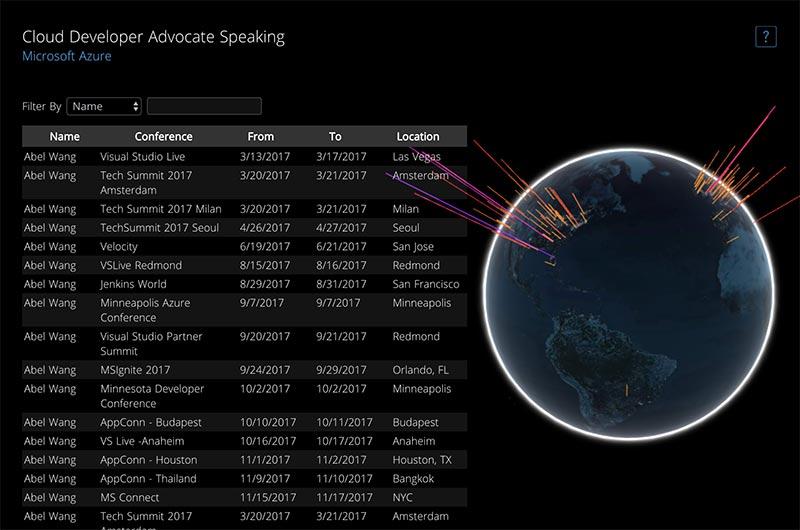 Microsoft CDA locations transitions screenshot