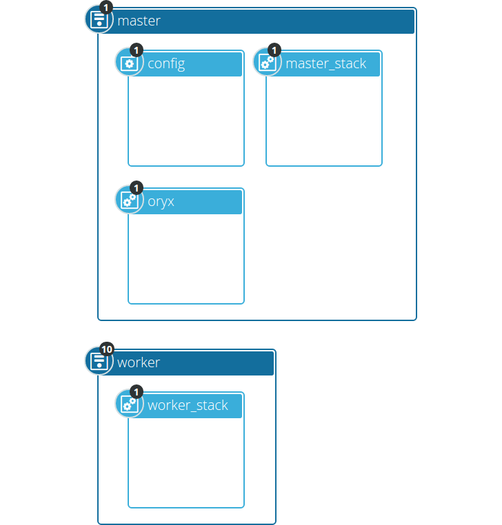 Github dice projectcloudify oryx2 blueprint blueprint inputs preparation malvernweather Gallery