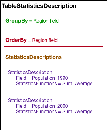 ProConcepts Geodatabase · Esri/arcgis-pro-sdk Wiki · GitHub