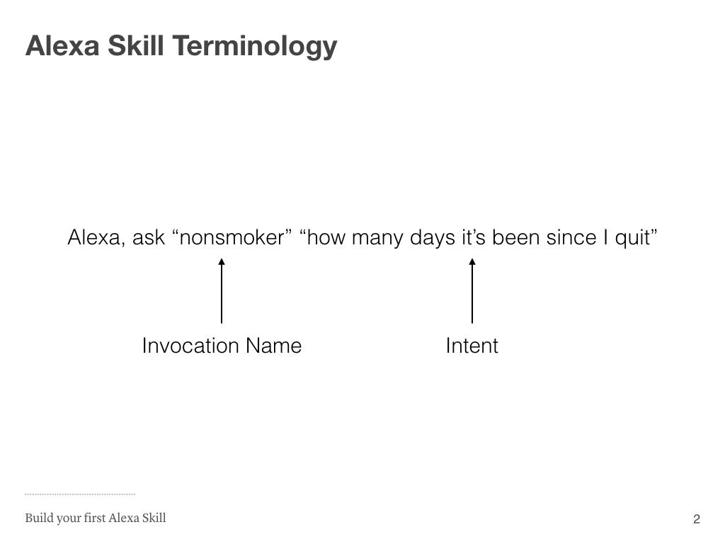Alexa Skill Terminology