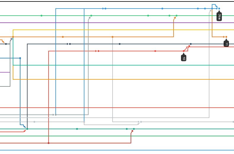 Subway Map Graph.Github Vbarbaresi Metrogit Paris Metro Lines On A Git Graph