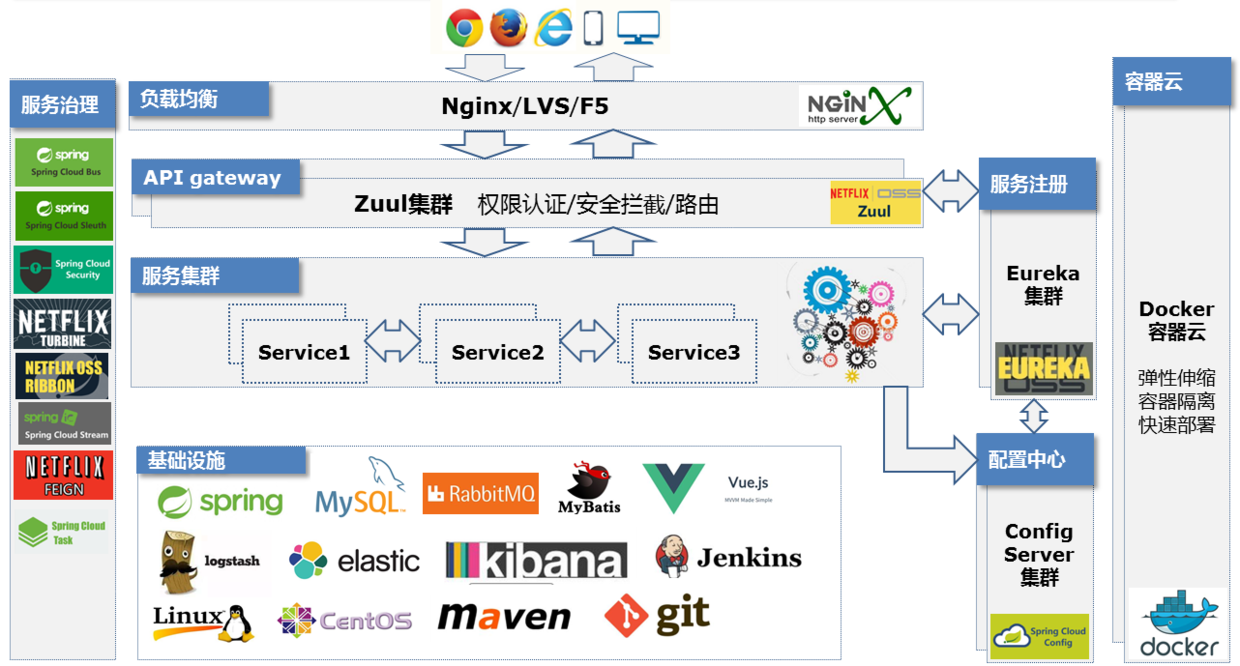 Payment gateway spring boot github