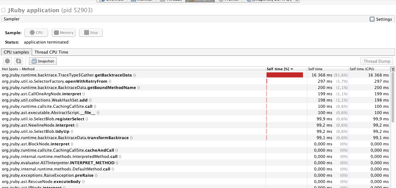 install bundler 1.7.4