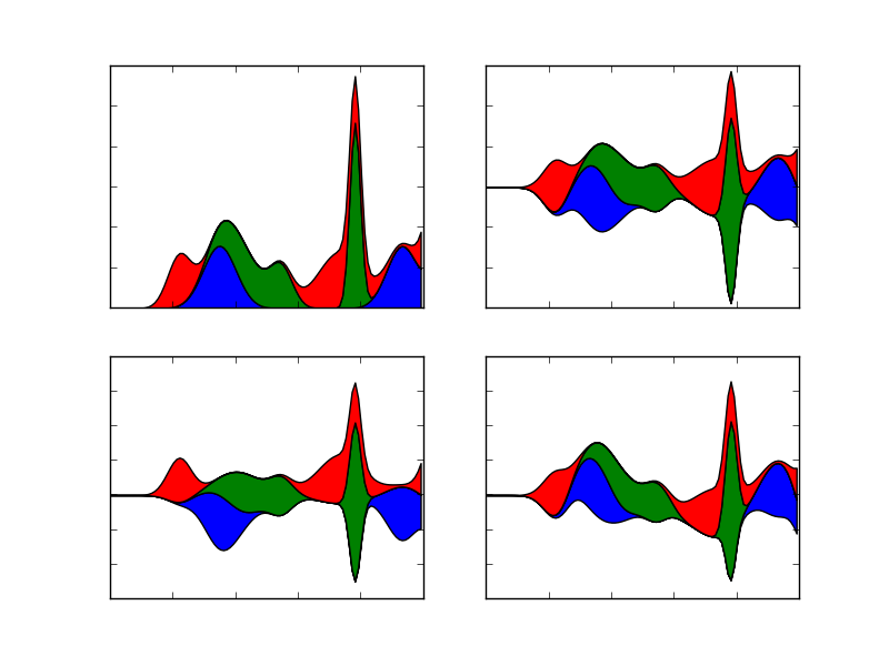 stackplot_test_baseline-expected