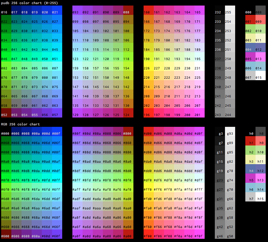 256_color_chart