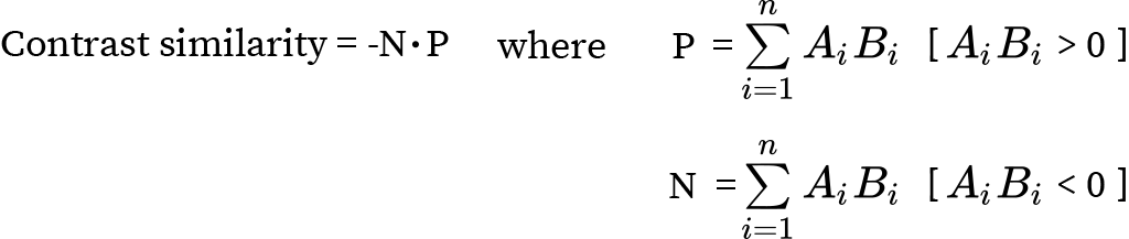 contrast distance