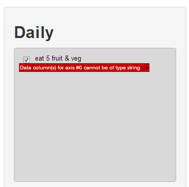Progress graph doesn't show for daily's · Issue #315