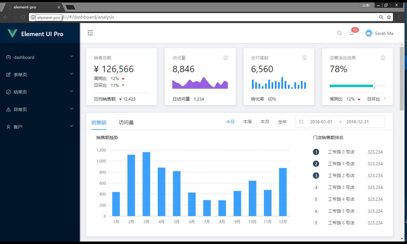 GitHub - qidaizhe11/element-pro: Vue 版Ant Design Pro(基于