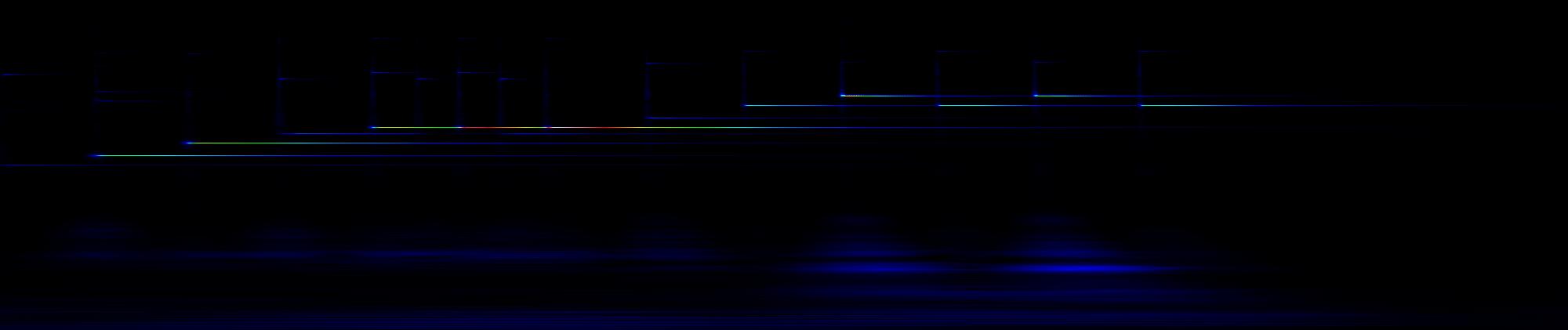 Glockenspiel spectrogram, linear scaled