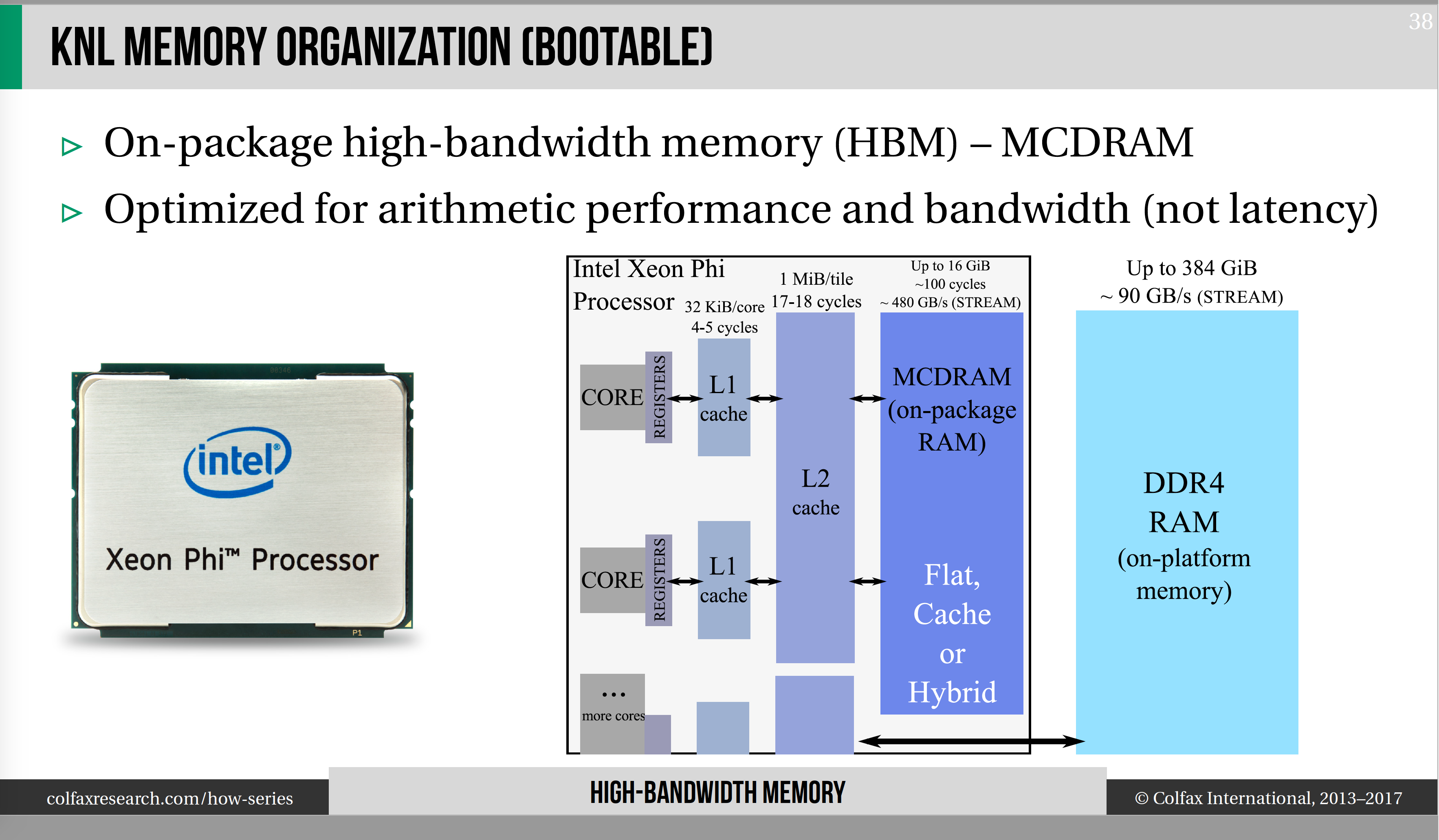And the following diagram shows the High Bandwidth Memory Modes (Flat /  Cache / Hybrid):